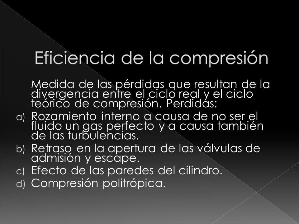 Eficiencia de la compresión