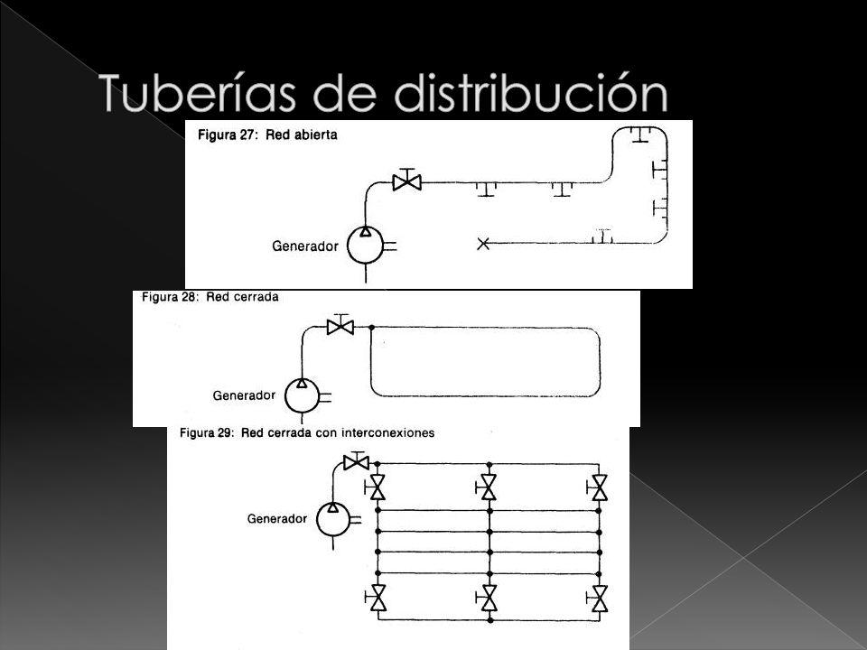 Tuberías de distribución