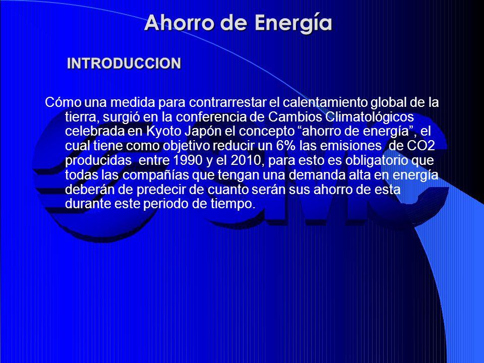 Ahorro de Energía INTRODUCCION