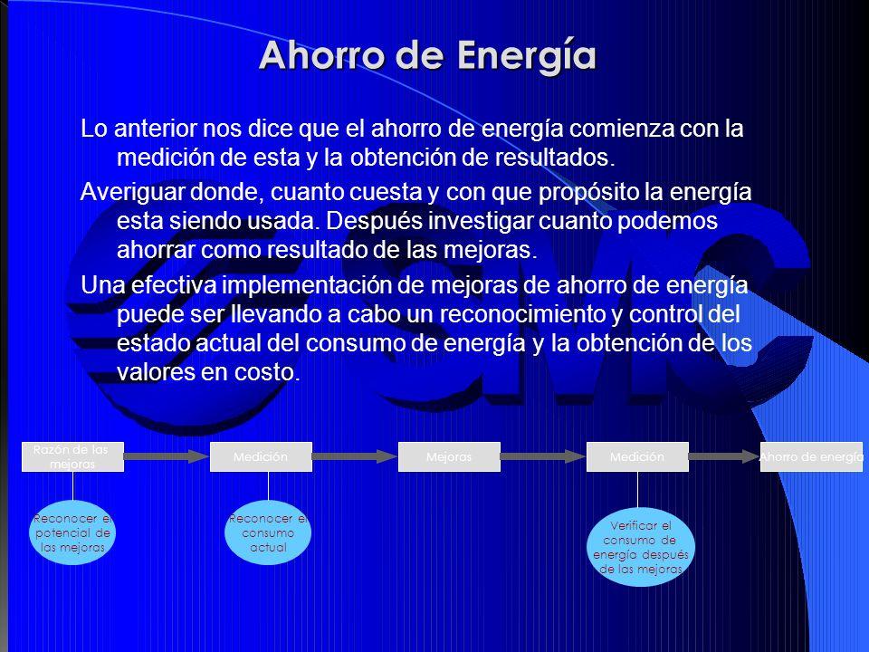 Ahorro de Energía Lo anterior nos dice que el ahorro de energía comienza con la medición de esta y la obtención de resultados.