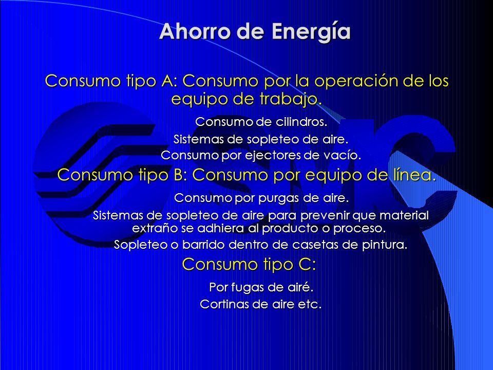 Ahorro de Energía Consumo tipo A: Consumo por la operación de los equipo de trabajo. Consumo de cilindros.