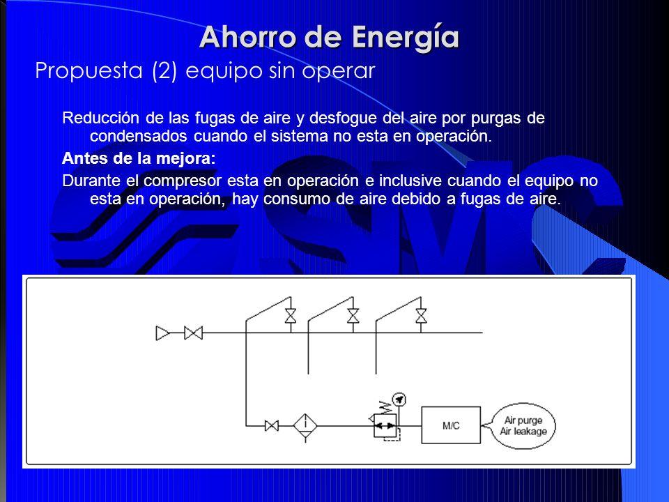 Ahorro de Energía Propuesta (2) equipo sin operar