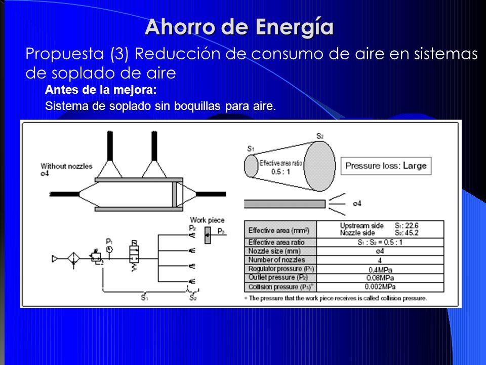 Ahorro de Energía Propuesta (3) Reducción de consumo de aire en sistemas de soplado de aire. Antes de la mejora: