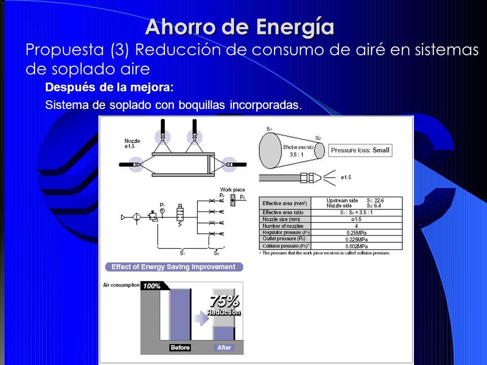 Ahorro de Energía Propuesta (3) Reducción de consumo de airé en sistemas de soplado aire. Después de la mejora: