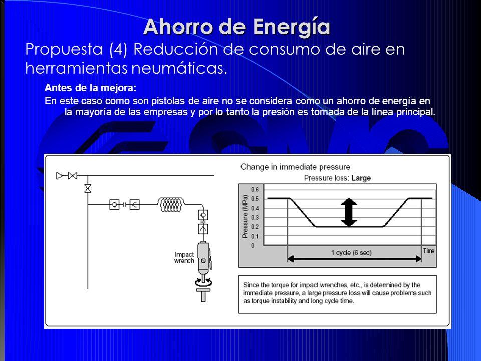 Ahorro de Energía Propuesta (4) Reducción de consumo de aire en herramientas neumáticas. Antes de la mejora: