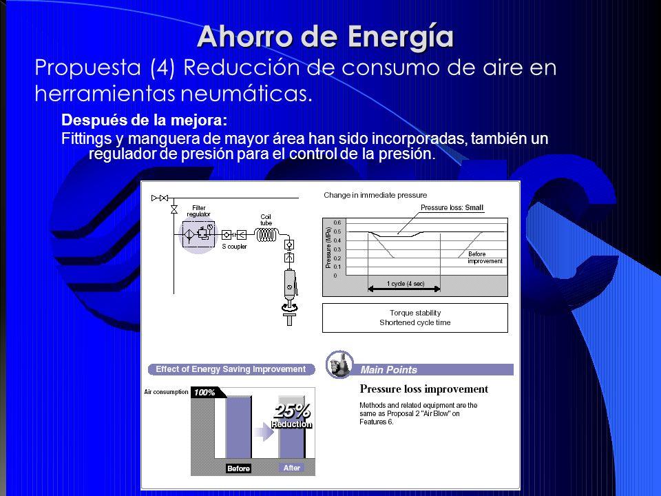 Ahorro de Energía Propuesta (4) Reducción de consumo de aire en herramientas neumáticas. Después de la mejora: