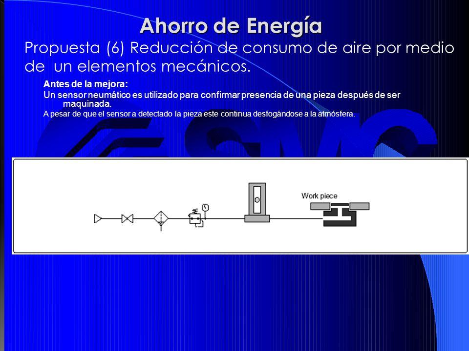 Ahorro de Energía Propuesta (6) Reducción de consumo de aire por medio de un elementos mecánicos. Antes de la mejora: