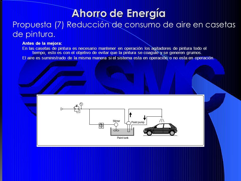 Ahorro de Energía Propuesta (7) Reducción de consumo de aire en casetas de pintura. Antes de la mejora: