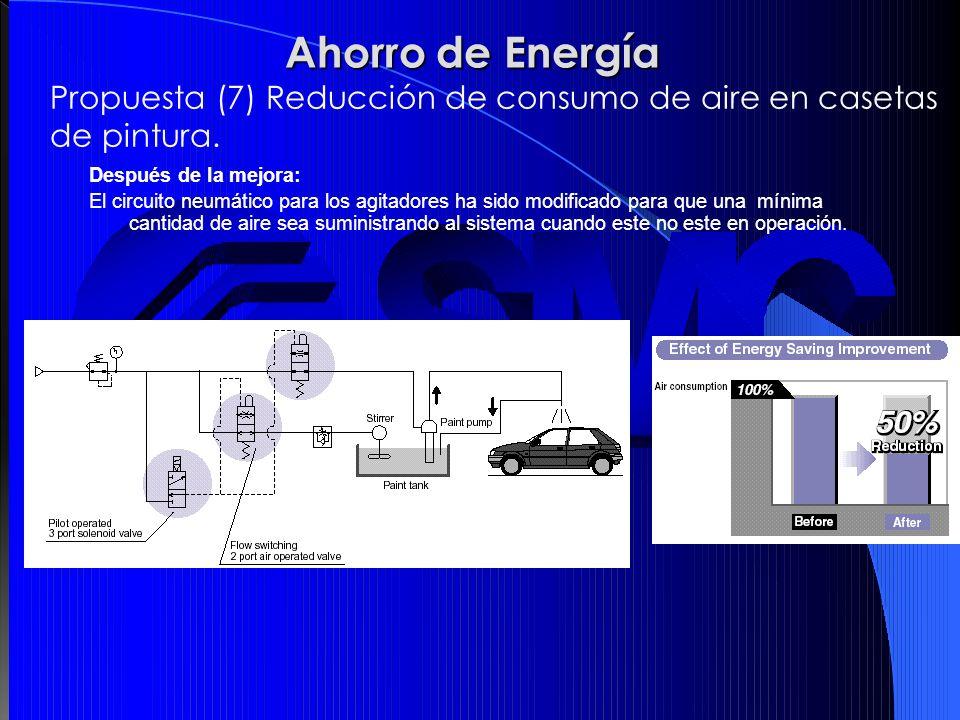 Ahorro de Energía Propuesta (7) Reducción de consumo de aire en casetas de pintura. Después de la mejora: