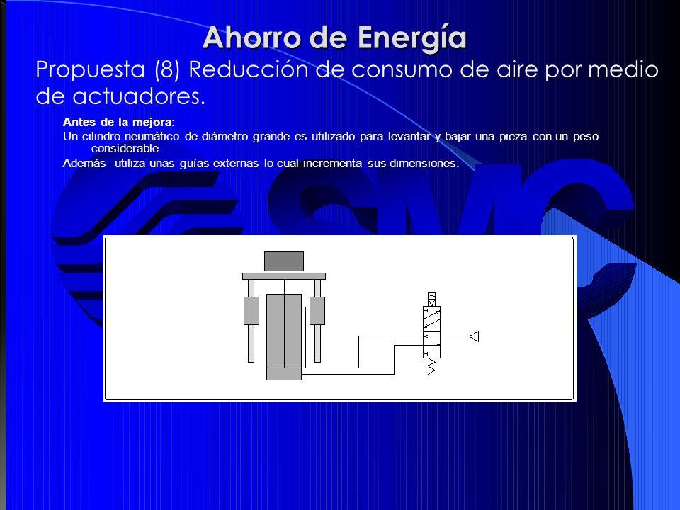 Ahorro de Energía Propuesta (8) Reducción de consumo de aire por medio de actuadores. Antes de la mejora: