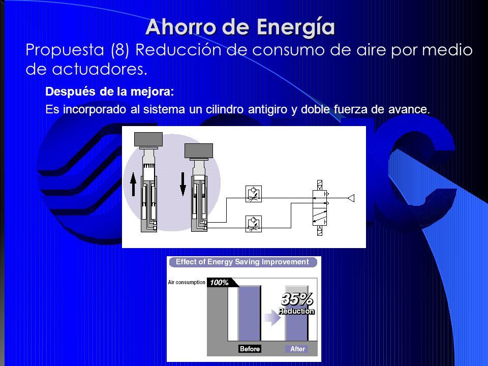Ahorro de Energía Propuesta (8) Reducción de consumo de aire por medio de actuadores. Después de la mejora: