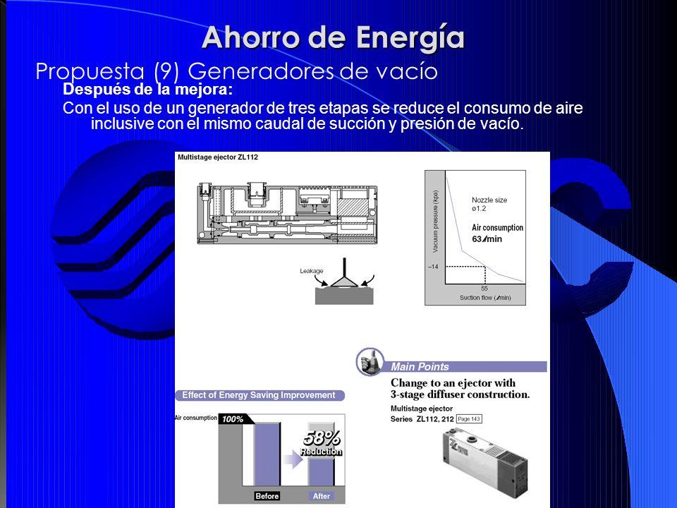 Ahorro de Energía Propuesta (9) Generadores de vacío