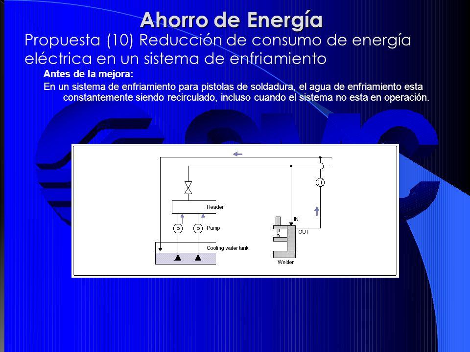 Ahorro de Energía Propuesta (10) Reducción de consumo de energía eléctrica en un sistema de enfriamiento.