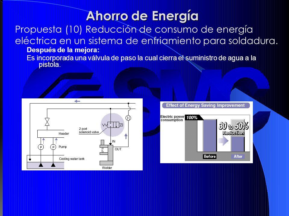 Ahorro de Energía Propuesta (10) Reducción de consumo de energía eléctrica en un sistema de enfriamiento para soldadura.
