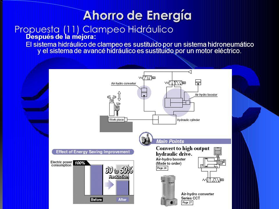 Ahorro de Energía Propuesta (11) Clampeo Hidráulico