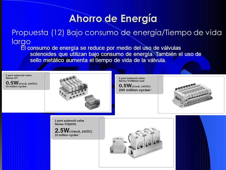 Ahorro de Energía Propuesta (12) Bajo consumo de energía/Tiempo de vida largo.