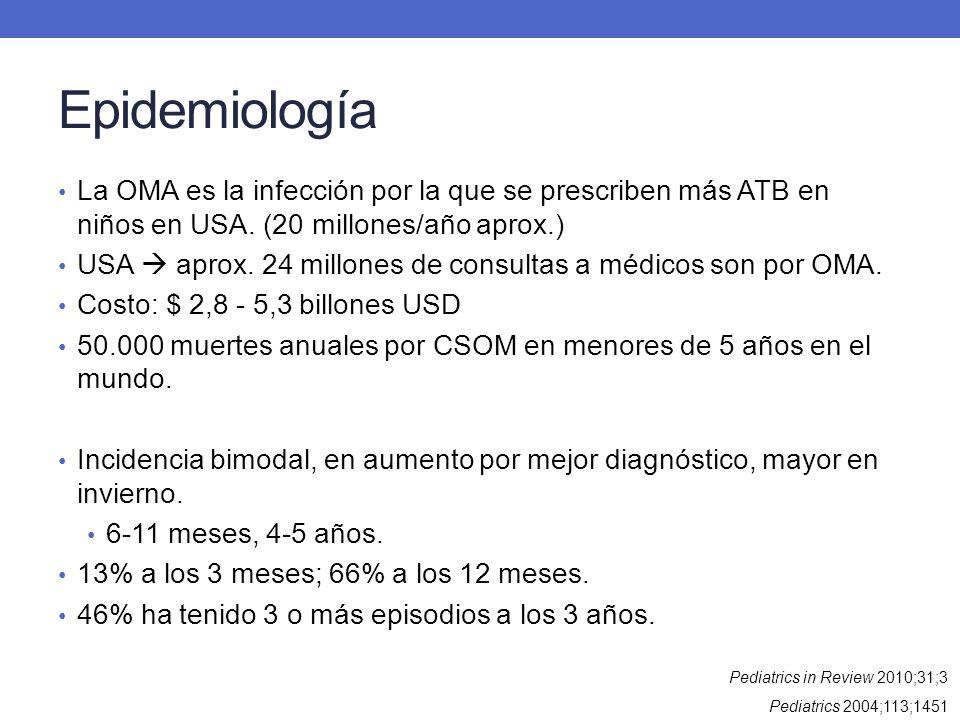 Epidemiología La OMA es la infección por la que se prescriben más ATB en niños en USA. (20 millones/año aprox.)