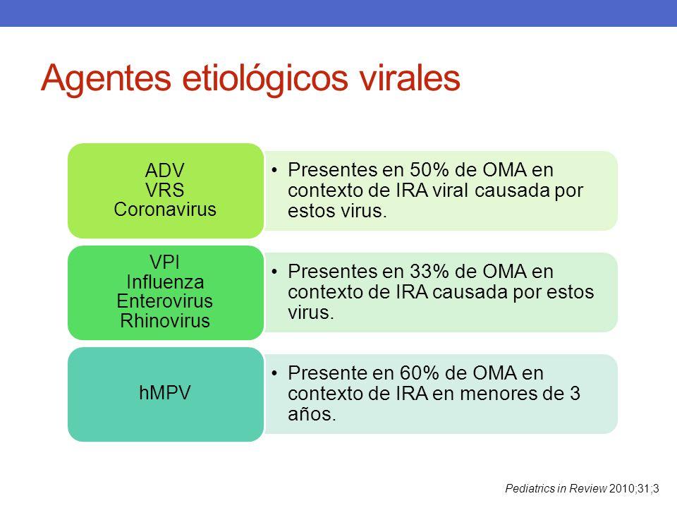 Agentes etiológicos virales
