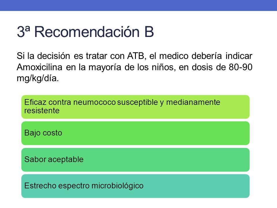 3ª Recomendación B Si la decisión es tratar con ATB, el medico debería indicar Amoxicilina en la mayoría de los niños, en dosis de 80-90 mg/kg/día.