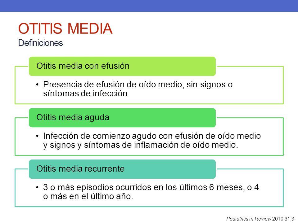 OTITIS MEDIA Definiciones