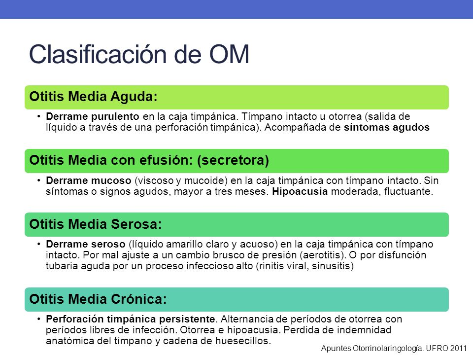 Clasificación de OM Otitis Media Aguda: