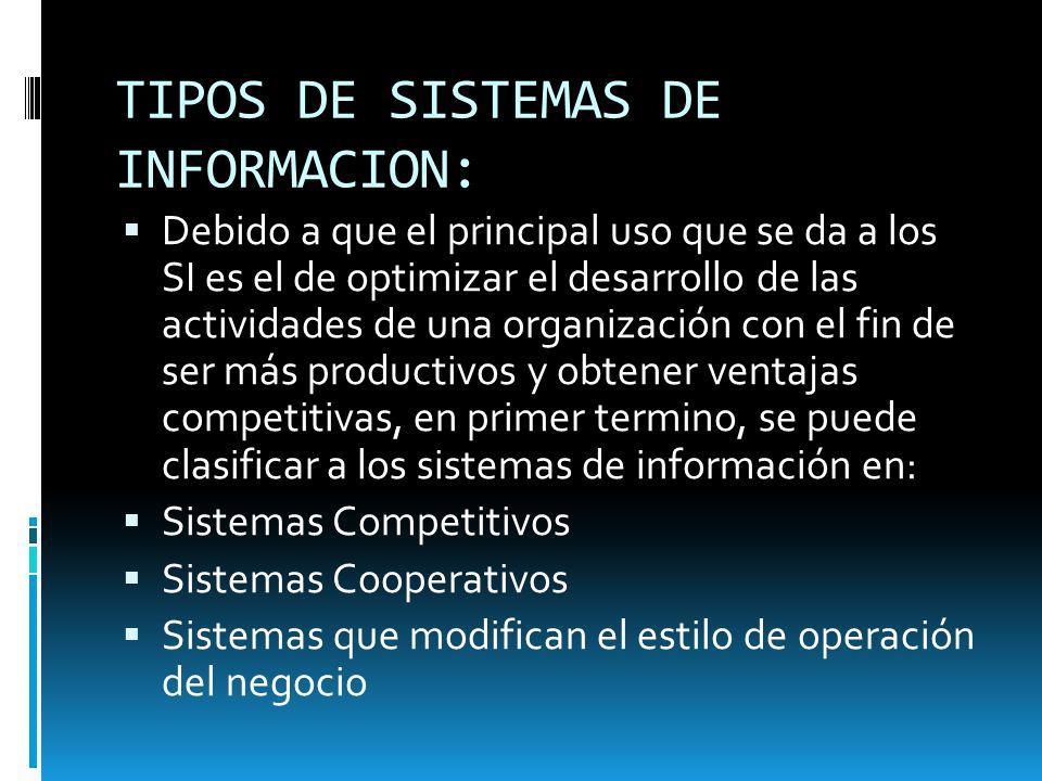 TIPOS DE SISTEMAS DE INFORMACION: