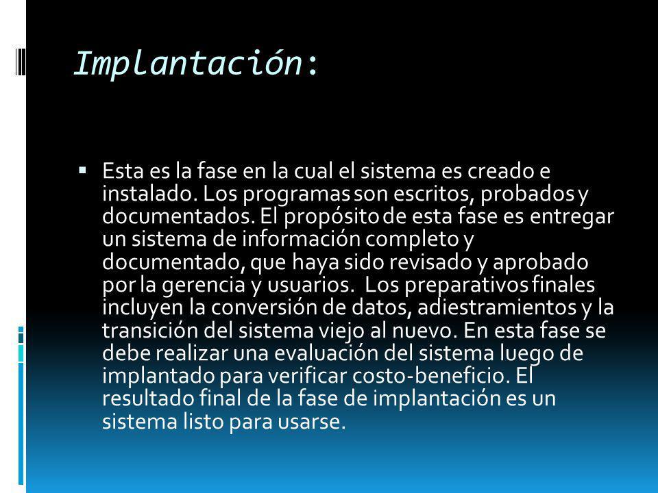 Implantación: