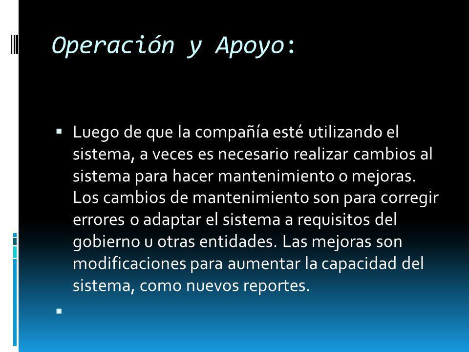 Operación y Apoyo: