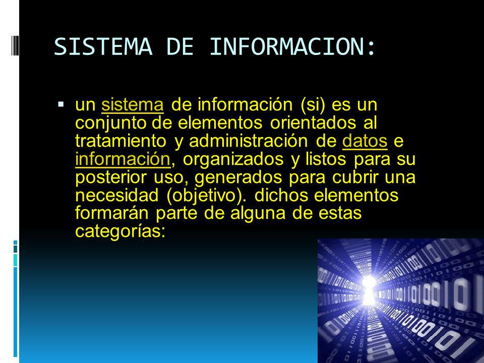 SISTEMA DE INFORMACION: