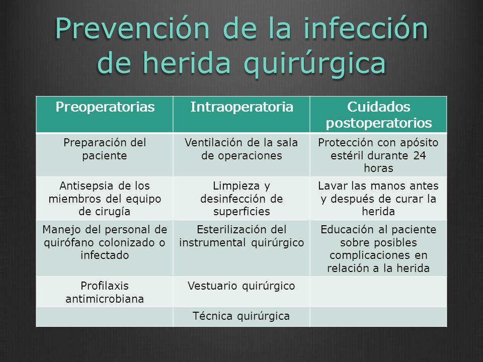Prevención de la infección de herida quirúrgica