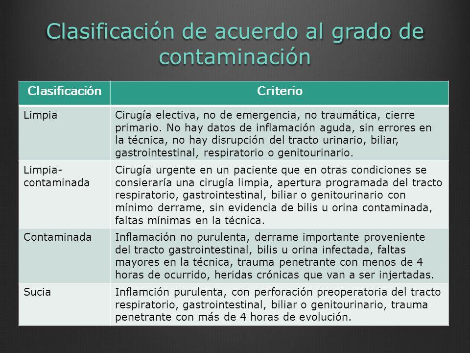 Clasificación de acuerdo al grado de contaminación
