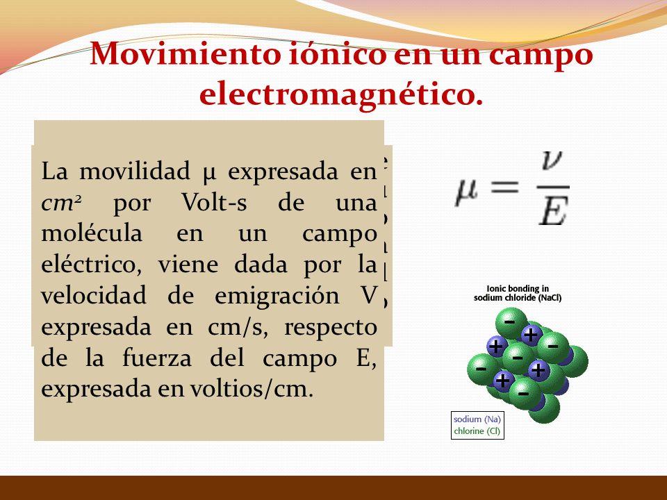 Movimiento iónico en un campo electromagnético.