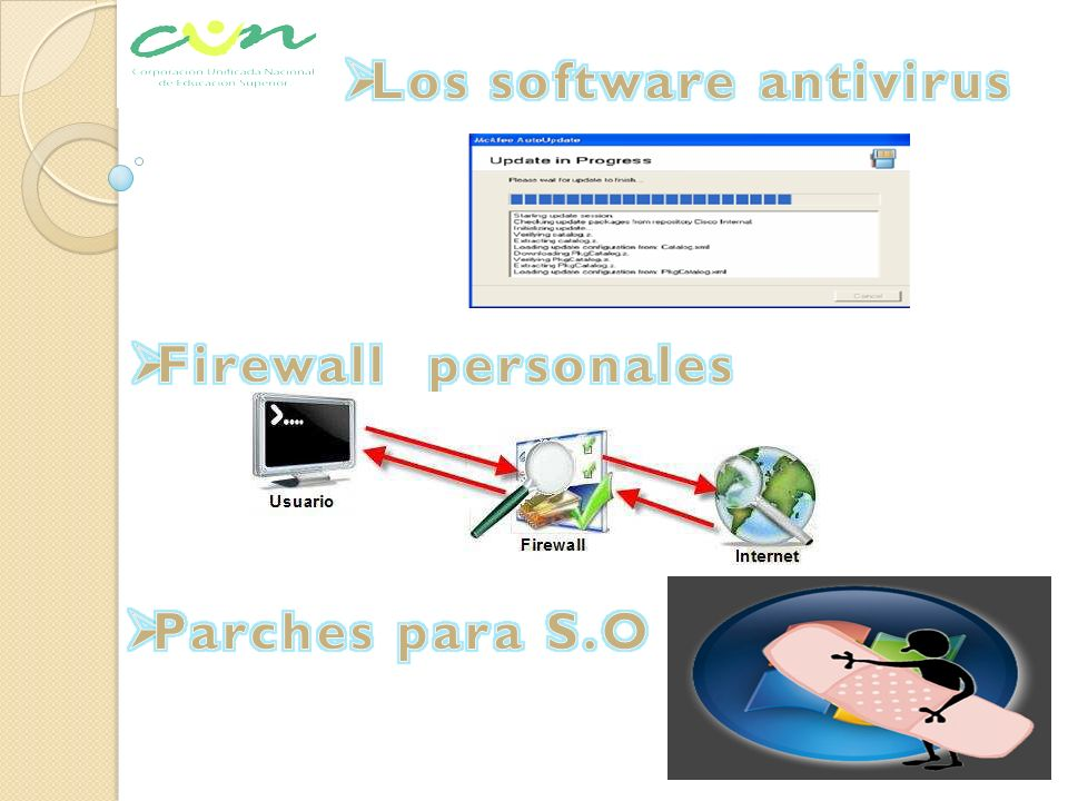 Los software antivirus
