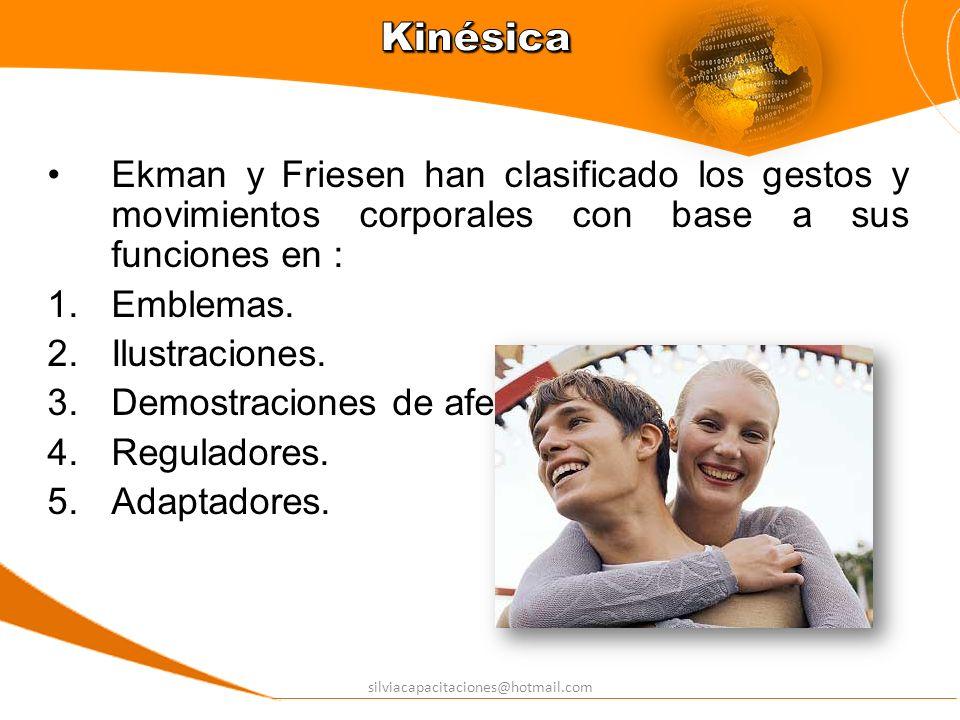 Kinésica Ekman y Friesen han clasificado los gestos y movimientos corporales con base a sus funciones en :