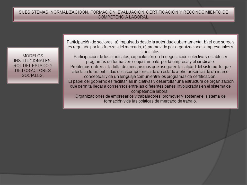 MODELOS INSTITUCIONALES: ROL DEL ESTADO Y DE LOS ACTORES SOCIALES.