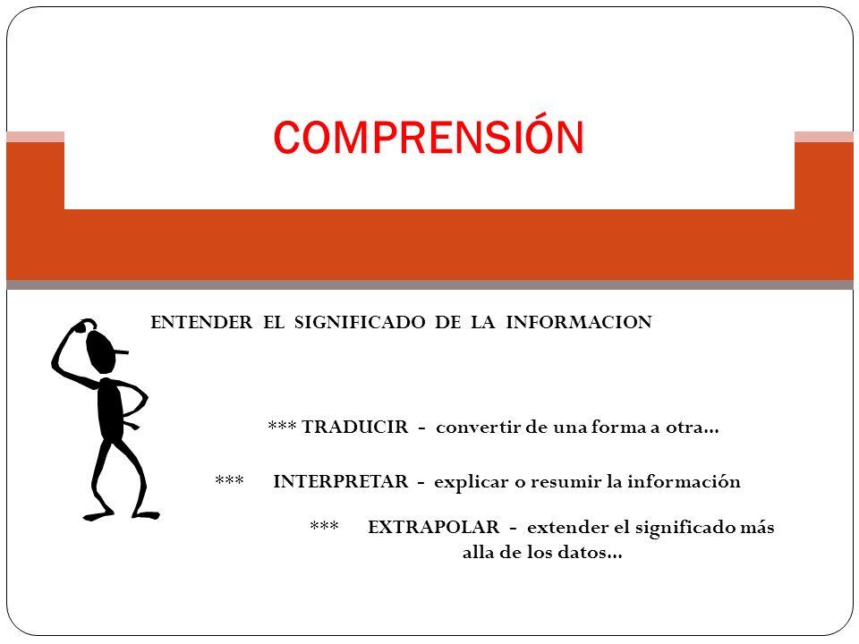 COMPRENSIÓN ENTENDER EL SIGNIFICADO DE LA INFORMACION