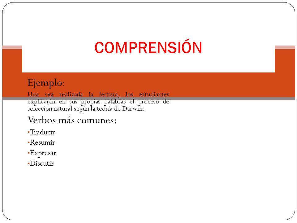 COMPRENSIÓN Ejemplo: Verbos más comunes: Traducir Resumir Expresar