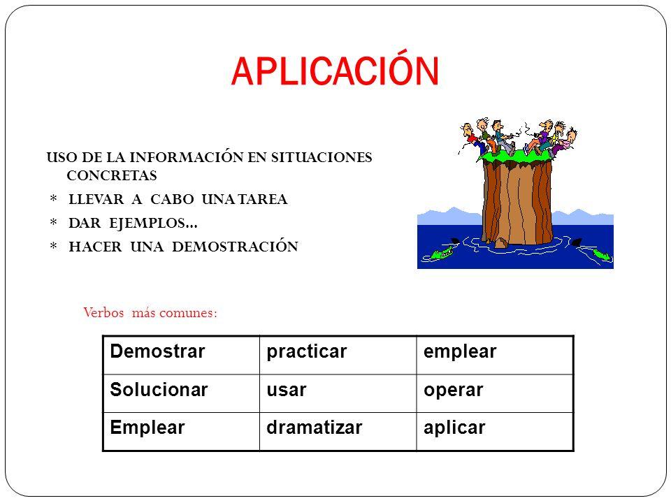 APLICACIÓN Demostrar practicar emplear Solucionar usar operar Emplear