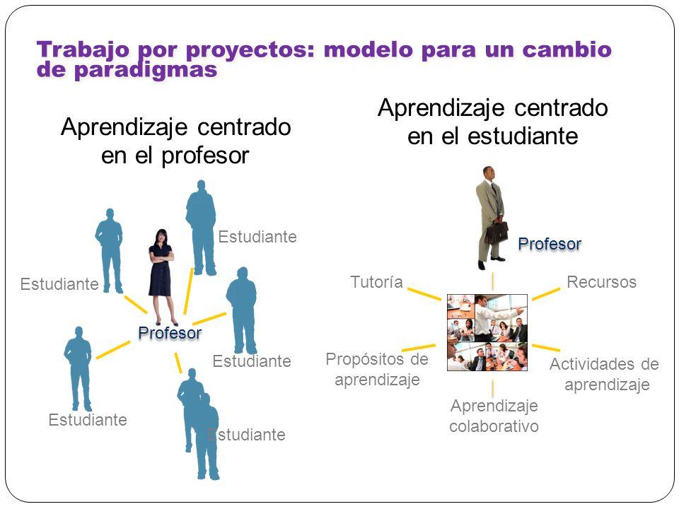 Trabajo por proyectos: modelo para un cambio de paradigmas