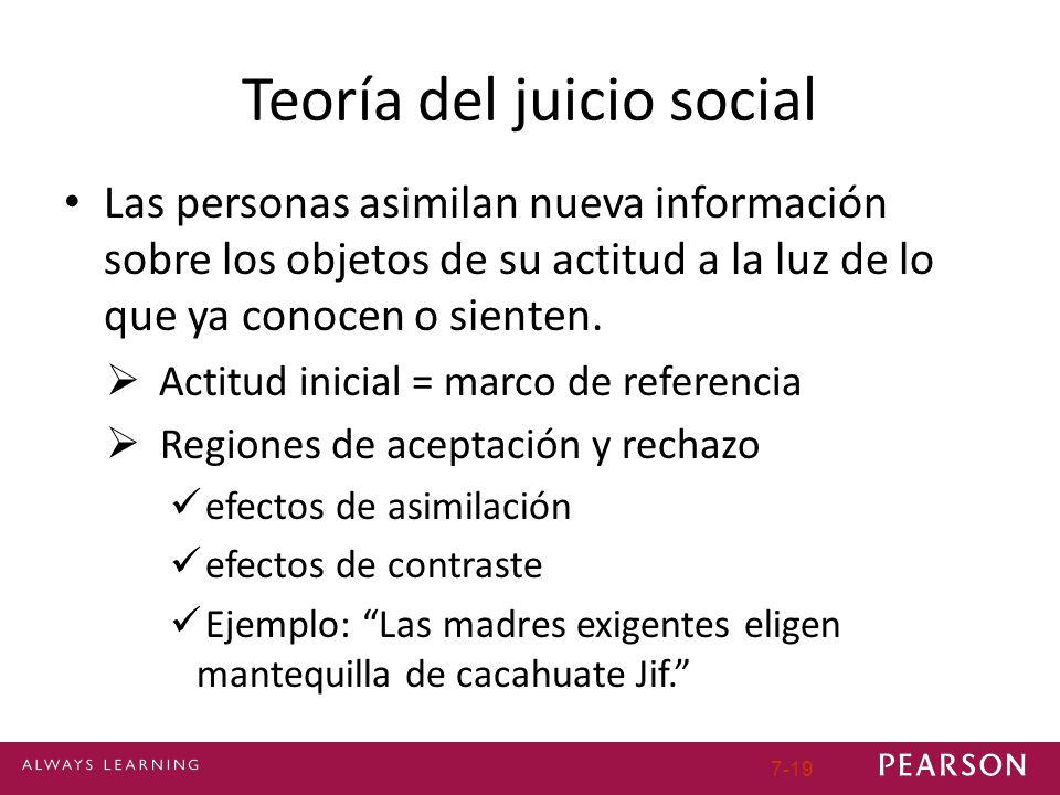Teoría del juicio social