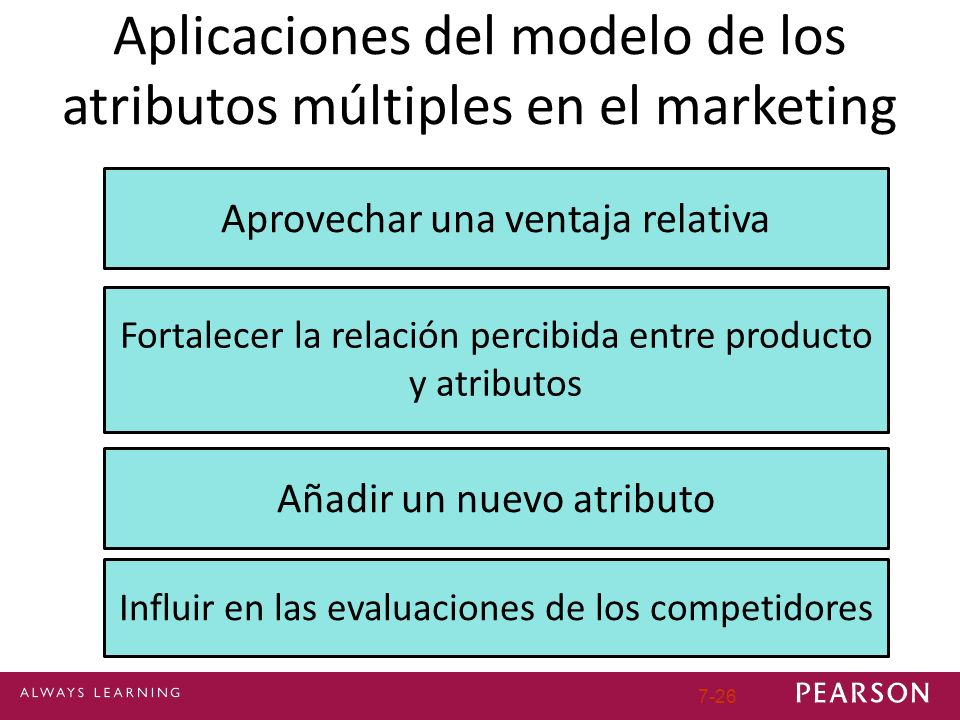 Aplicaciones del modelo de los atributos múltiples en el marketing