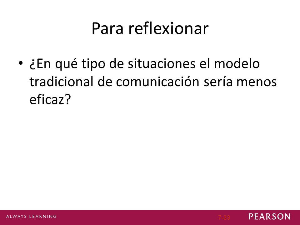 Para reflexionar ¿En qué tipo de situaciones el modelo tradicional de comunicación sería menos eficaz