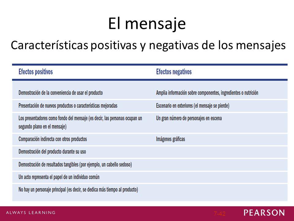 Características positivas y negativas de los mensajes