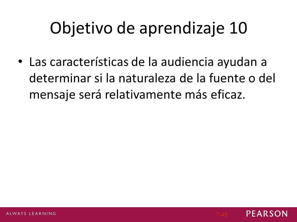 Objetivo de aprendizaje 10