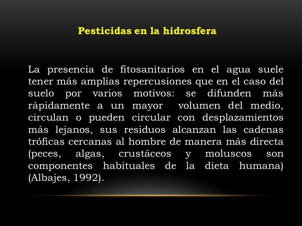 Pesticidas en la hidrosfera