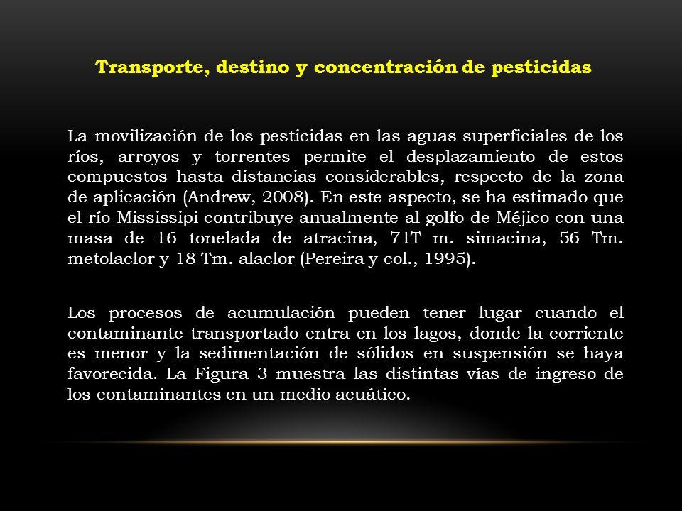 Transporte, destino y concentración de pesticidas