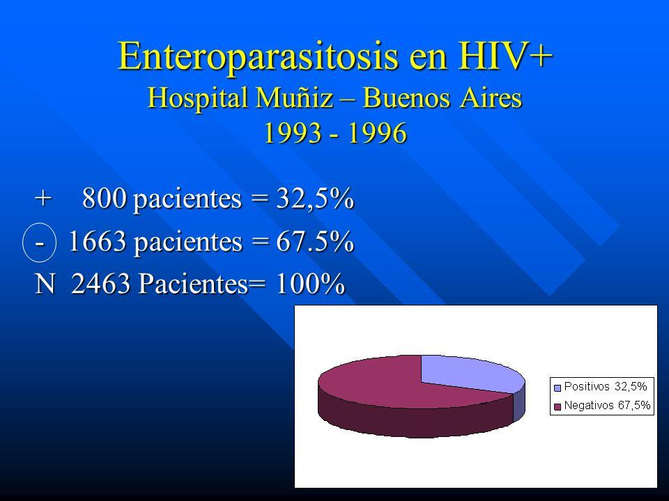 Enteroparasitosis en HIV+ Hospital Muñiz – Buenos Aires 1993 - 1996