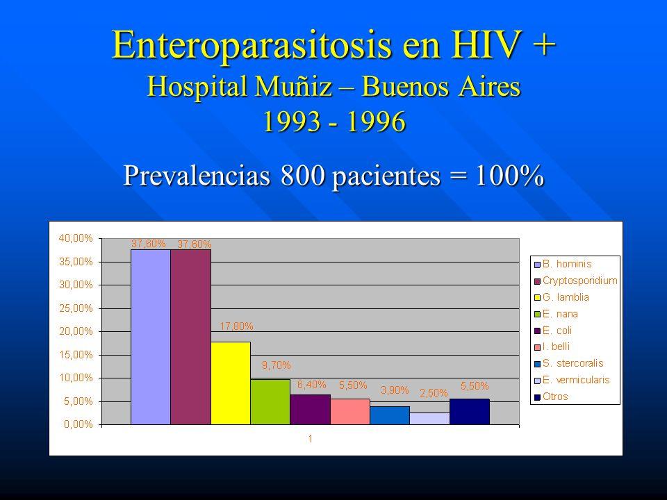 Enteroparasitosis en HIV + Hospital Muñiz – Buenos Aires 1993 - 1996