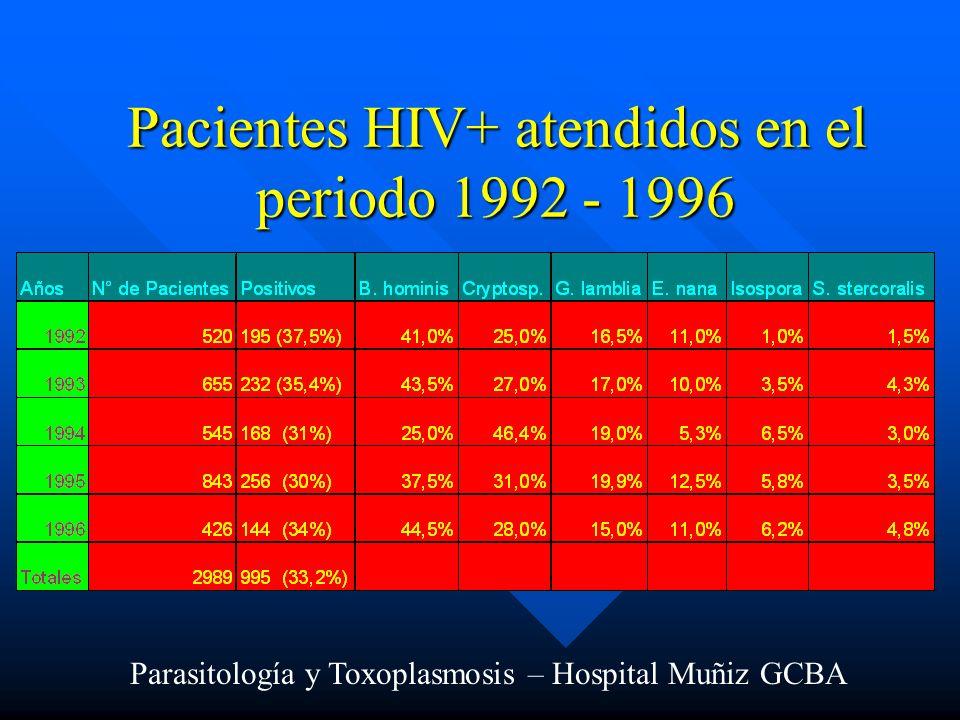 Pacientes HIV+ atendidos en el periodo 1992 - 1996