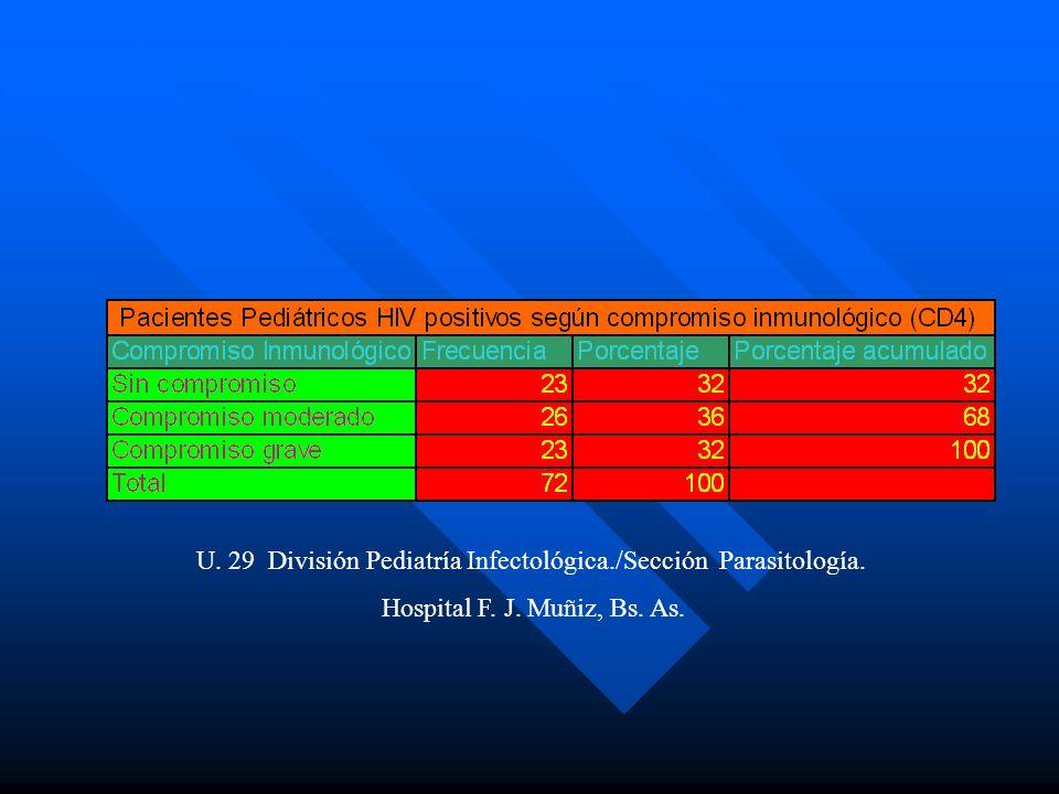 U. 29 División Pediatría Infectológica./Sección Parasitología.